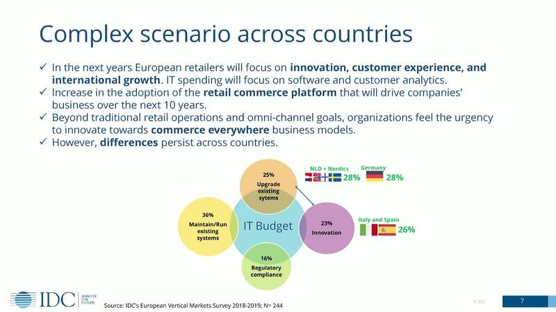 Top Trends for European Retail in 2019 - IDC